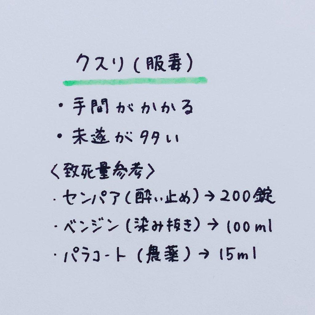 クスリ(服毒自殺)